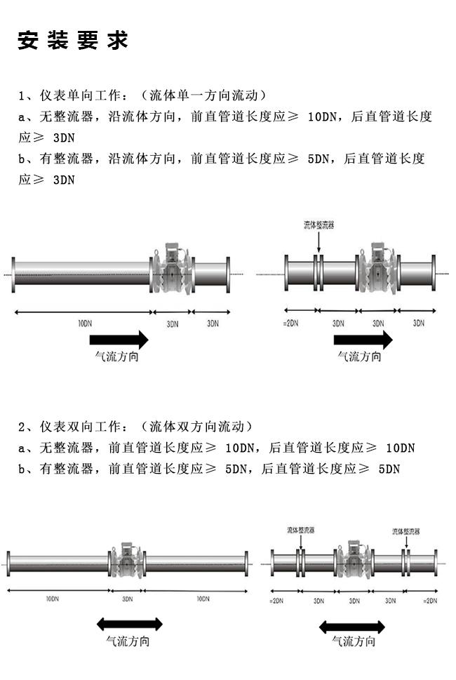气体涡轮流量计(燃气)(图5)